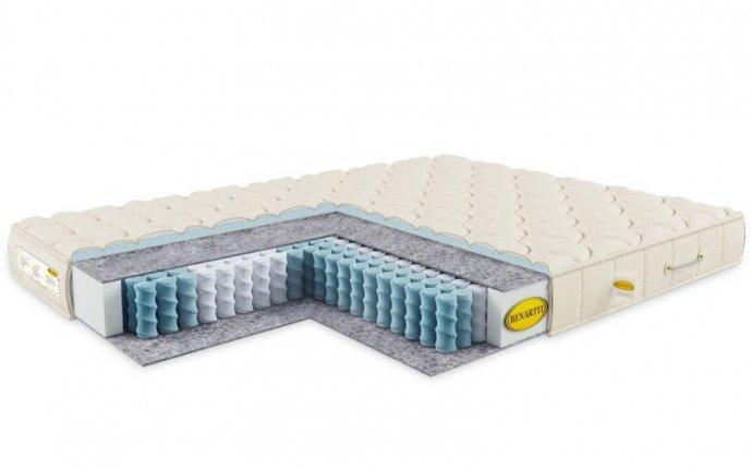 Краснодар: Ортопедические матрасы - цена 0 руб, Мебель для спальни