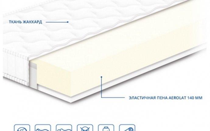 Купить матрасы Сонлайн в Киеве: цены и доставка | NaMatrase